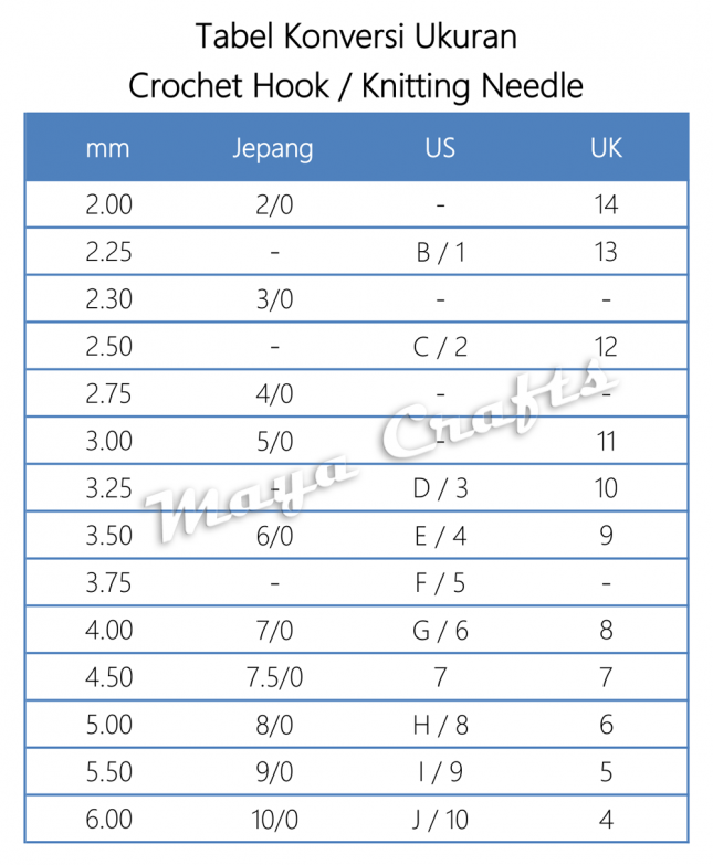tabel-konversi-ukuran-hook-jarum-rajut-crochet