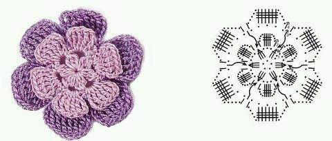 pola bunga rajut pola bunga rajut sederhana cocok untuk coba2