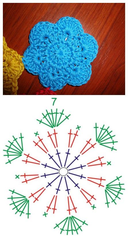 Pola Bunga Rajut - Maya Crafts